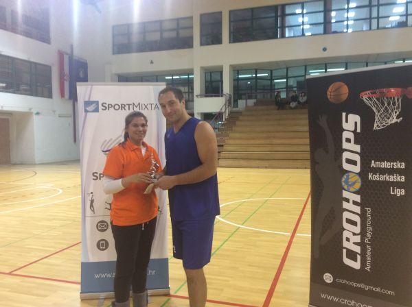 crohoops-2015-domagoj-raic-player-of-the-month-award-2